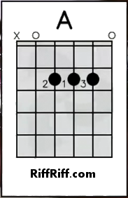 how to play A chord