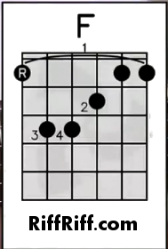 how to play the F bar chord