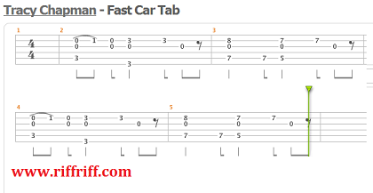 Fast Car Tracy Chapman - Guitar Tabs