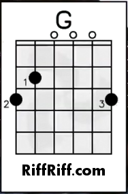 How to play the G Chord