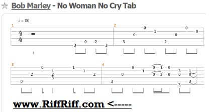 How to PLay No WOman No Cry