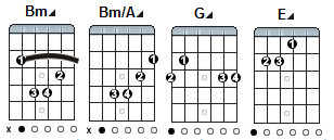 Help Intro Chords
