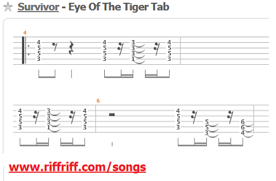 eye of the tiger guitar tablature
