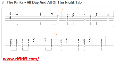 how to play All Day and All Night  Guitar Tab
