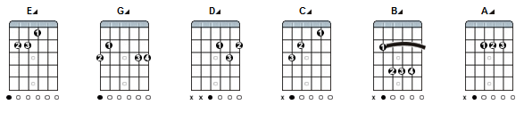 seven nation army guitar chords