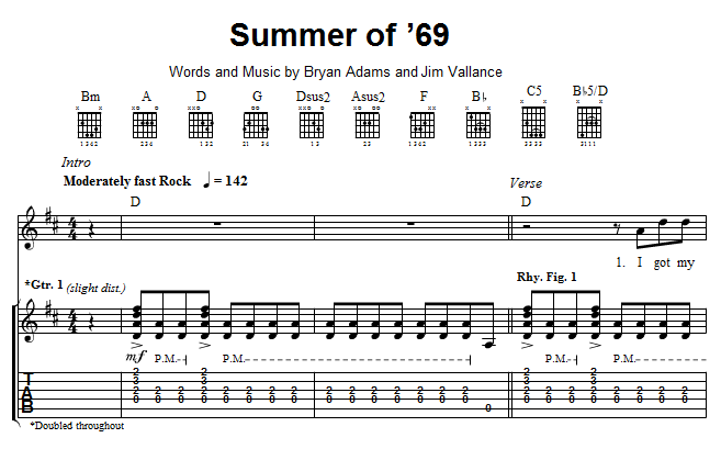 How To Play Summer Of 69 By Bryan Adams Lean How To Play Guitar