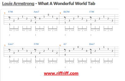 what a wonderful world - guitar tabs
